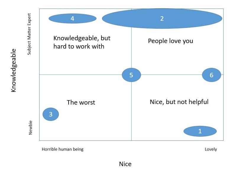 knowledge_nice